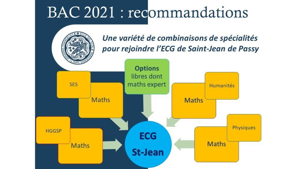 recommandations pour les spécialités en 1ere et Terminales pour intégrer l'ECG de Saint-Jean de Passy