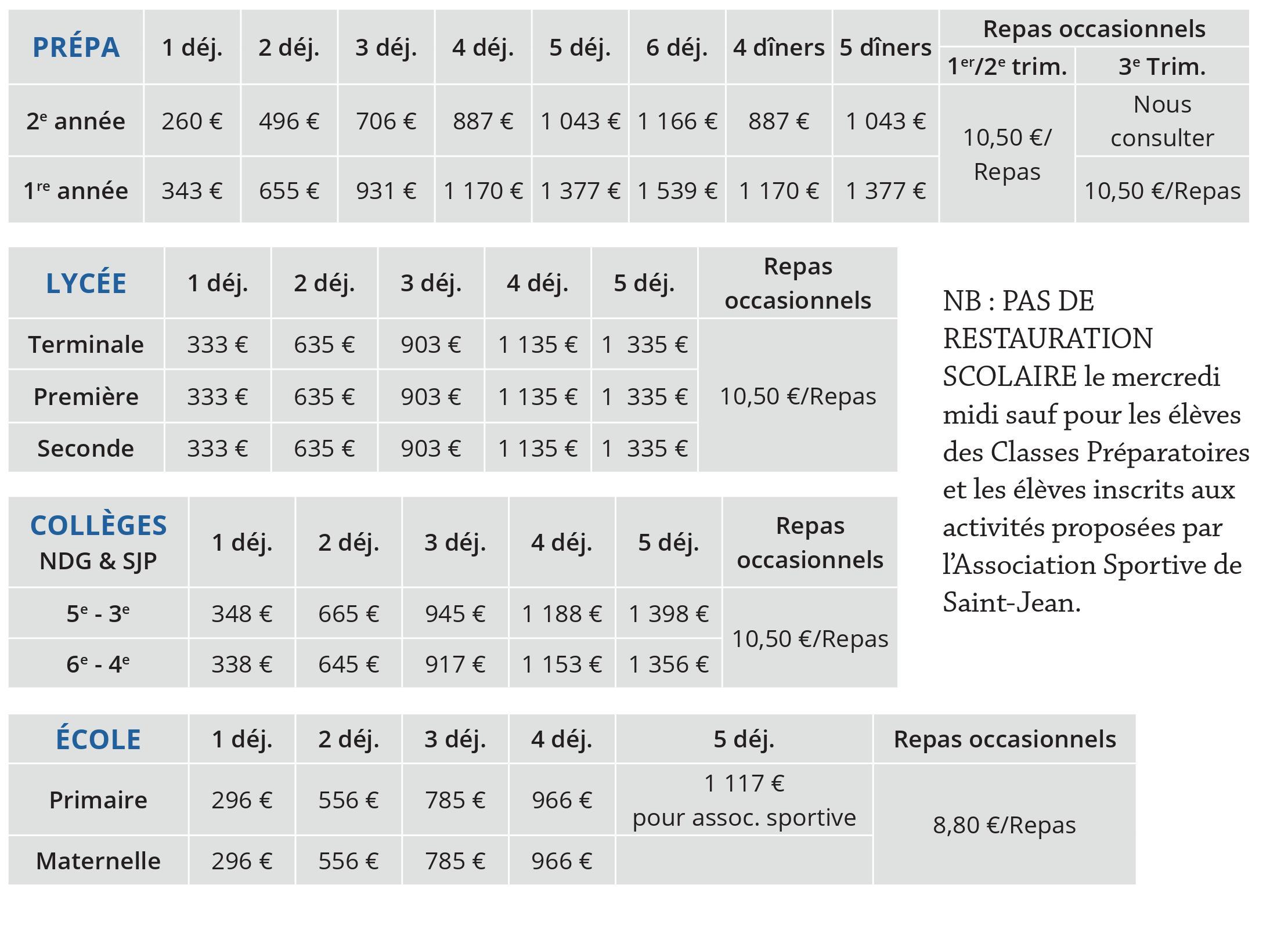 tarifs restauration Saint-Jean de Passy